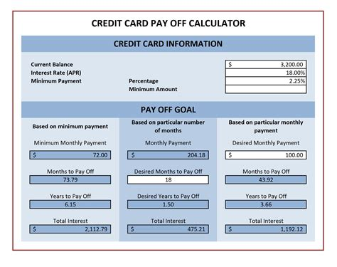 Credit Card Monthly Payment Template Credit Card Payoff Calculator Excel Templates
