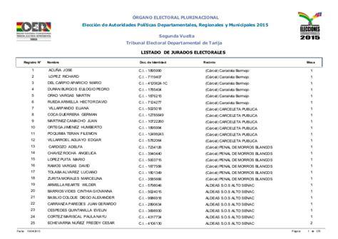 depfile deli adry pastebin lista jurados electorales elecciones 2015 tarija