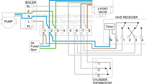 honeywell digital thermostat wiring diagram for