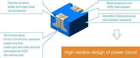 thermal energy developed in the inductor power inductors for automotive application industrial devices solutions panasonic