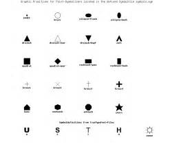 symbolism definition cartographical symbol construction with mapserver