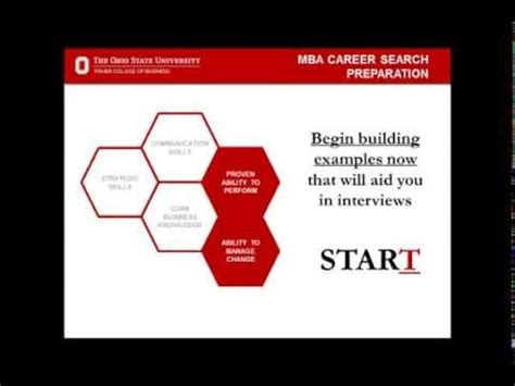 Fisher Mba Gmat Code by Mba Career Search How Recruiters Use The Gmat To Assess
