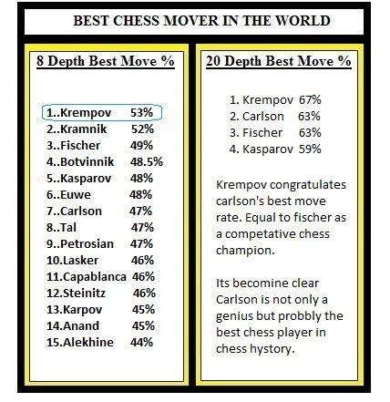 best chess software chess book chess software