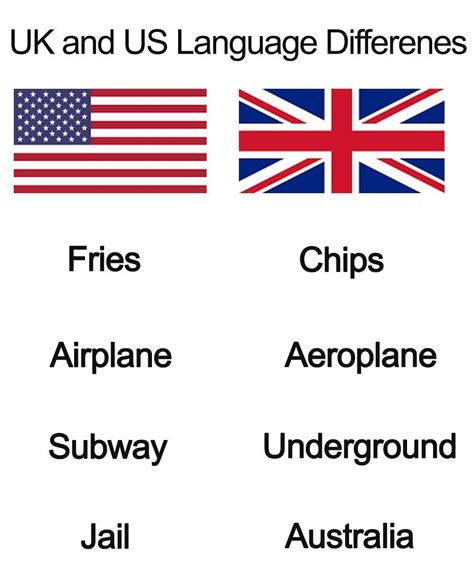 Meme Language - culture difference memes are on the rise buy buy buy