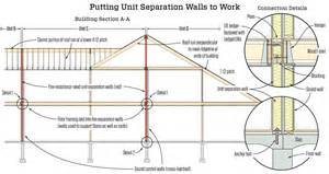 Separator Wall how design build firm uses fire code to their advantage