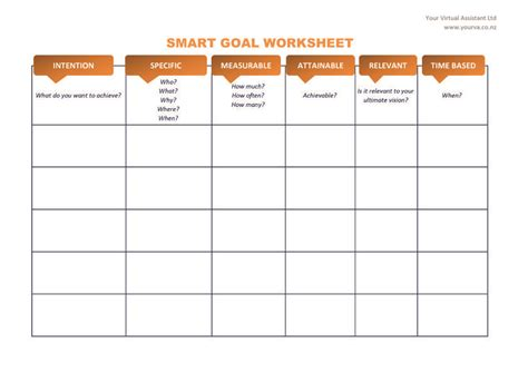 Smart Action Plan Template Your Va How To Set Achievable Goals Using The Smart Goal System Smart Plan Template