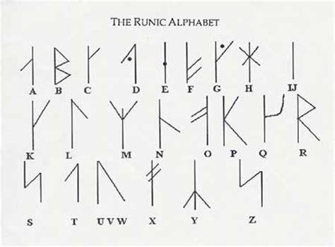 printable runic alphabet viking m viking alphabet tattoo symbols on my left knuckles