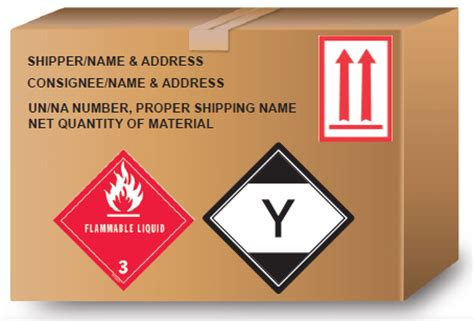 shipping limited quantities excepted quantities and orm d consumer commodities from labelmaster