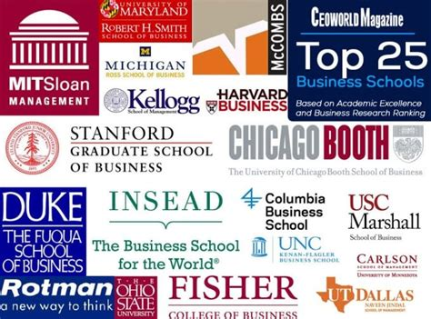 Top Mba Programs In The World 2014 by The Top 25 Business Schools Based On Academic Excellence