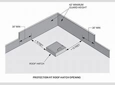 Guards required at flat roofs of commercial buildings ... 2012 Ibc Roof Access Requirements