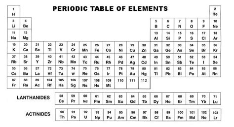printable periodic table of elements for middle school mexico bob 09 2010 10 2010