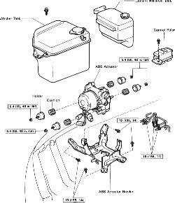 repair anti lock braking 1992 plymouth acclaim on board diagnostic system repair guides anti lock brake system actuator autozone com