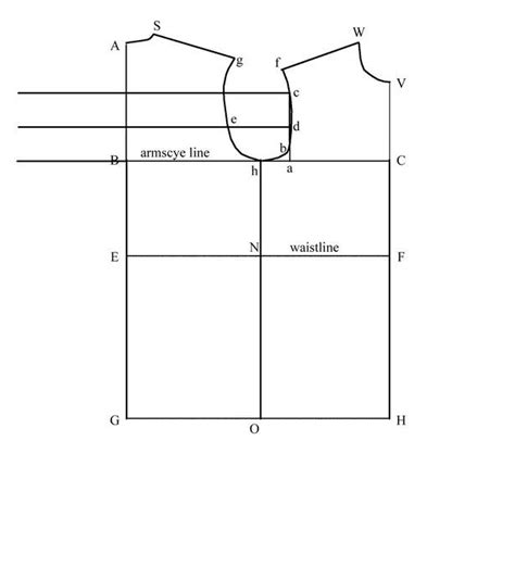 pattern drafting meaning pattern drafting tutorials like sew much pinterest