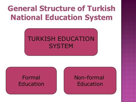 Ottoman Education Ottoman Education System Turkish Lost Islamic History Education In Islamic History Faq