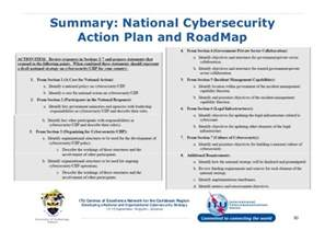 development of national cybersecurity strategy and