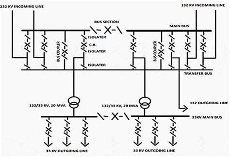 Saklar Switch Medium 4 Pin On Abu Abu B10 N2363 132 33 kv substation single line diagram energy and