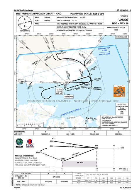 how to read a vfr sectional how to read a vfr sectional how to read vfr sectional