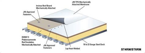 looking for 6 b 8 metal roof tpo roofing system details single ply roof johns