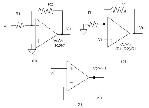 signal buffer lifier an introduction to analog circuit design part 2 operational lifiers ee times
