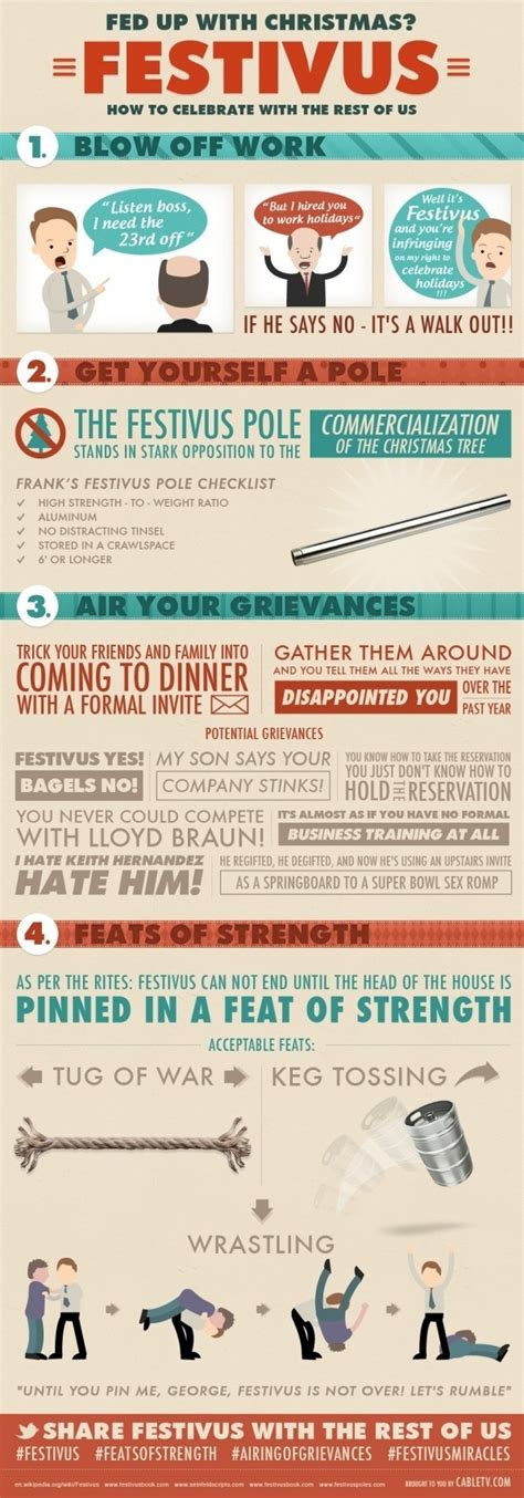 Festivus For The Rest Of Us by Festivus From Seinfeld Holidays And Special Occasions