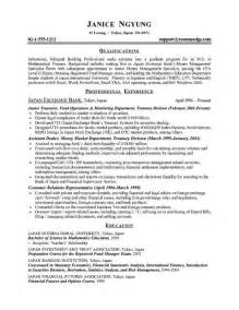 Resume Templates For Graduate School by Sle Resume For Graduate School Sle Resume For