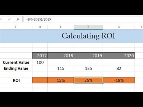 How To Calculate Roi Return On Investment In Excel Youtube Roi Excel Template
