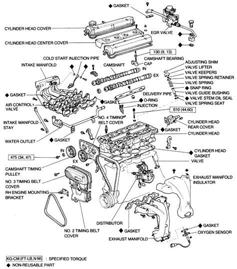 exploded diagram v8 engine exploded view diagram car v8 free engine image