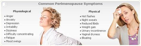 pictures signs of perimenopause perimenopause