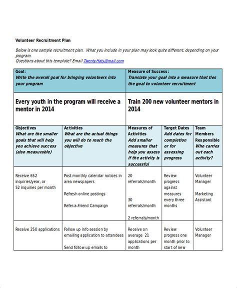 strategic recruiting plan template 49 exles of strategic plans