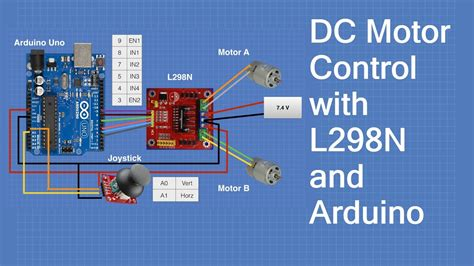 connection of dc motor dc motor connection diagram best free home design