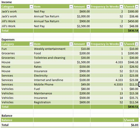 basic budget template simple budget template