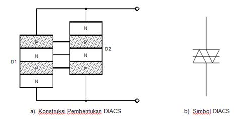 diode tegangan tinggi diacs diode alternating current switch
