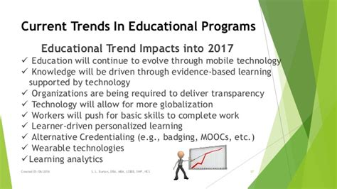 Trends In Mba Education by Current Trends In Education Programs