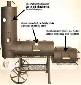 Backyard Bbq Okc Oklahoma S Barbecue