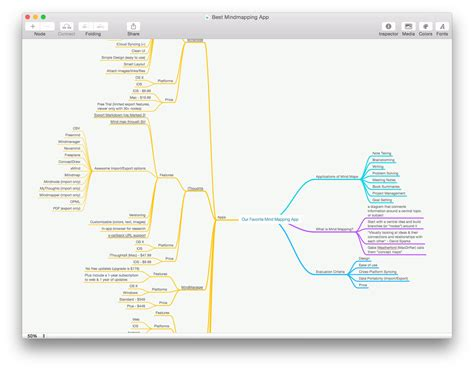best mind mapping for mac mind map the best apps for mind mapping the sweet setup