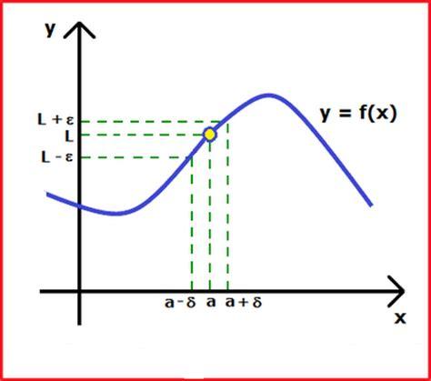 imagenes limites matematicos matem 193 tica l 205 mites