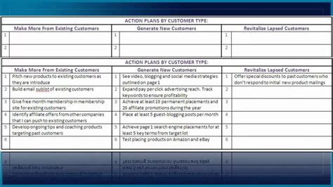 5 year strategic plan template best agenda templates