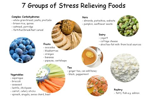 3 carbohydrates groups what are complex carbohydrates used for day program