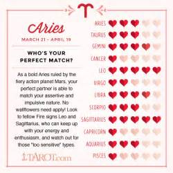 love compatibility for your zodiac sign