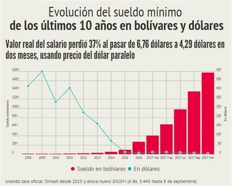 anses salario familiar 2011 image search results aumento del salario anses argentina aumento al progresar