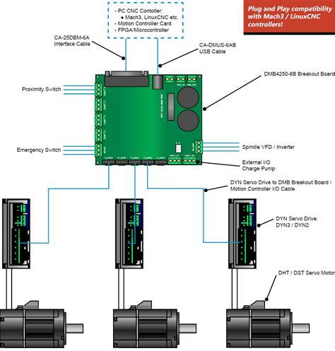 servo wiring schematic 28 images definitive wiring