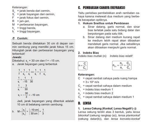 Ensiklopedia Fisika Cahaya Dan Optik fisika cahaya dan optik terkupas