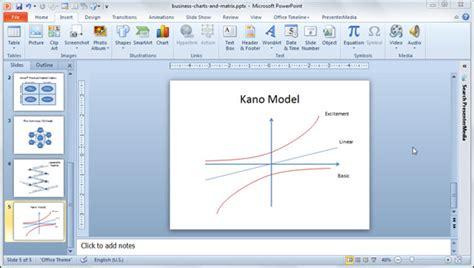powerpoint layout verwenden kano modell diagramm in powerpoint 2010 unter verwendung