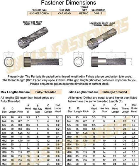 Stainless Steel Hexagonal Bolt M3 6mm m8 stainless steel socket cap a4 lengths from 6mm to