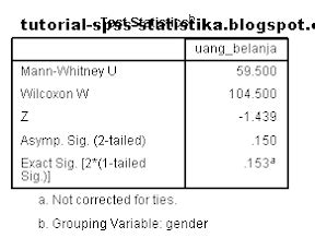 tutorial spss uji mann whitney belajar spss dan statistika uji mann whitney