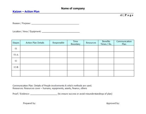 Plan Of Action Template E Commercewordpress Plan Template