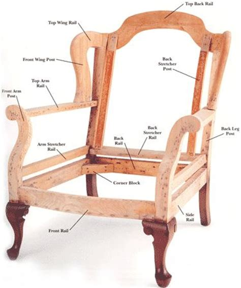 upholstery frame anatomy of a chair upholstery construction pinterest
