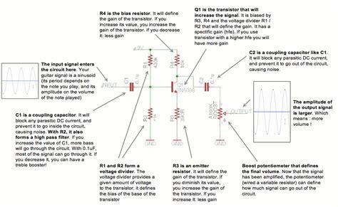 loop pedal circuit diagram circuit and schematics diagram