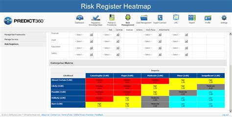 information vulnerability risk management software