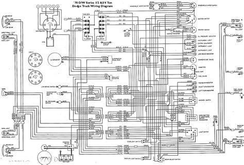 1974 dodge wiring diagram best auto repair guide images